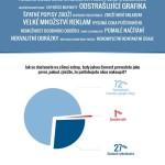 Jak Češi přistupují k e-shopům – infografika