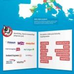 Letecky se psem po Evropě – infografika