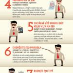 SEO desatero – infografika