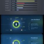 Sociální sítě v ČR – infografika