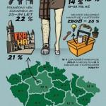 Jak vypadá průměrný zákazník Zapakatel.cz – infografika