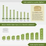 Jak se Čechům žije v Evropě – infografika