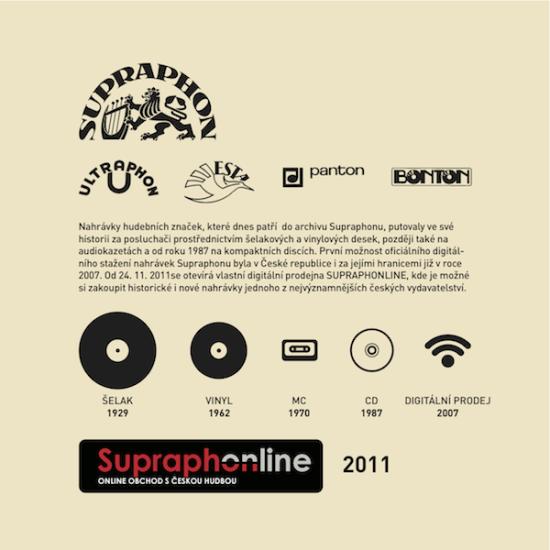 historie supraphonu - infografika