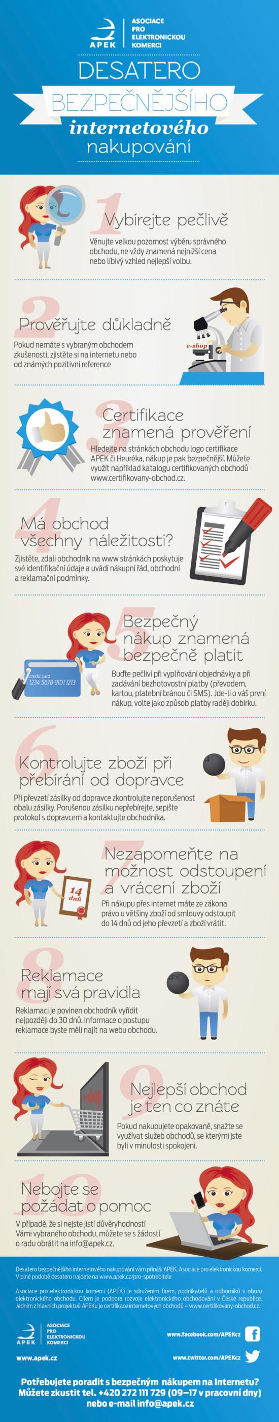 Desatero bezpečnějšího internetového nakupování