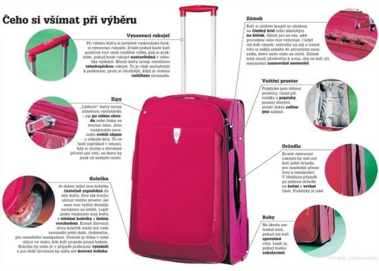 Čeho si všímat při výběru kufru - infografika