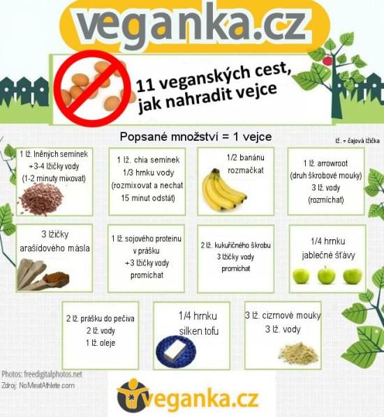 11 veganskych cest, jak nahradit vejce - infografika