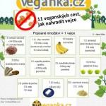 11 veganských cest, jak nahradit vejce – infografika