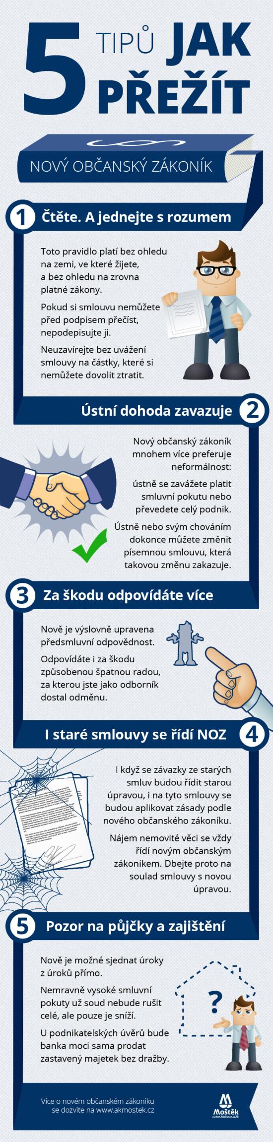 5 tipu, jak prezit novy obcansky zakonik - infografika