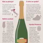 Co je to Prosecco – infografika