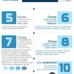 15 důvodů proč používat sociální síť LinkedIn – infografika