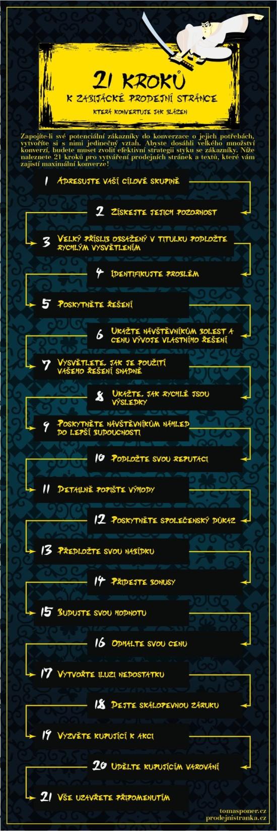21 kroku k zabijacke prodejni strance, ktera konvertuje jak blazen - infografika