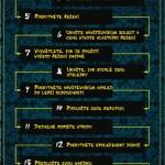 21 kroků k zabijácké prodejní stránce – infografika