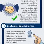 5 tipů, jak přežít nový občanský zákoník – infografika