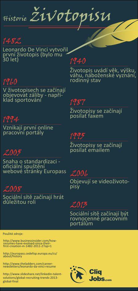 Historie zivotopisu - infografika