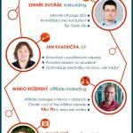 Jak vypadá bůh internetového marketingu – infografika