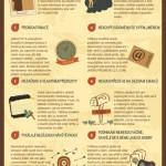 10 nejčastějších chyb nováčků ve vydělávání peněz na internetu – infografika