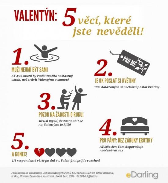 5 veci, ktere jste nevedeli o Valentynu - infografika