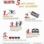 5 věcí, které jste nevěděli o Valentýnu – infografika