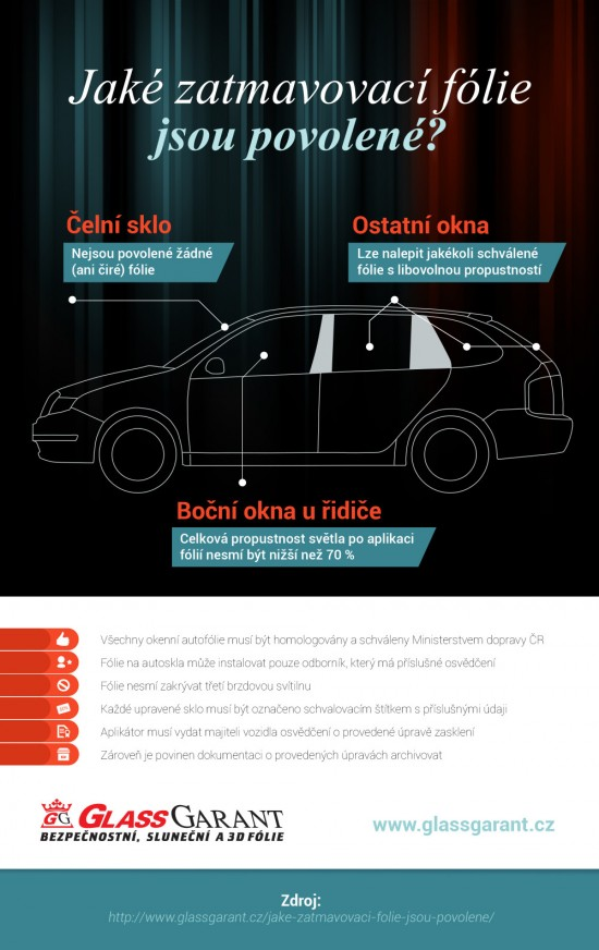 Jake zatmavovaci folie jsou povolene - infografika