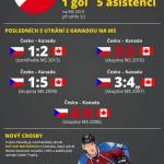 Pomsta javorového listu – infografika