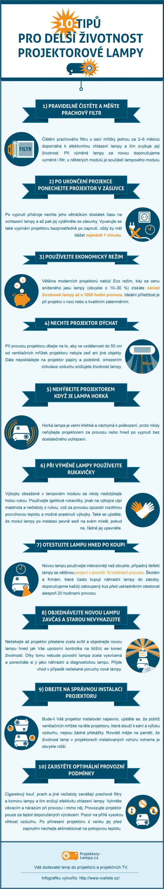 10 tipu pro vetsi zivotnost projektorove lampy - infografika