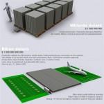 Státní dluh USA – infografika