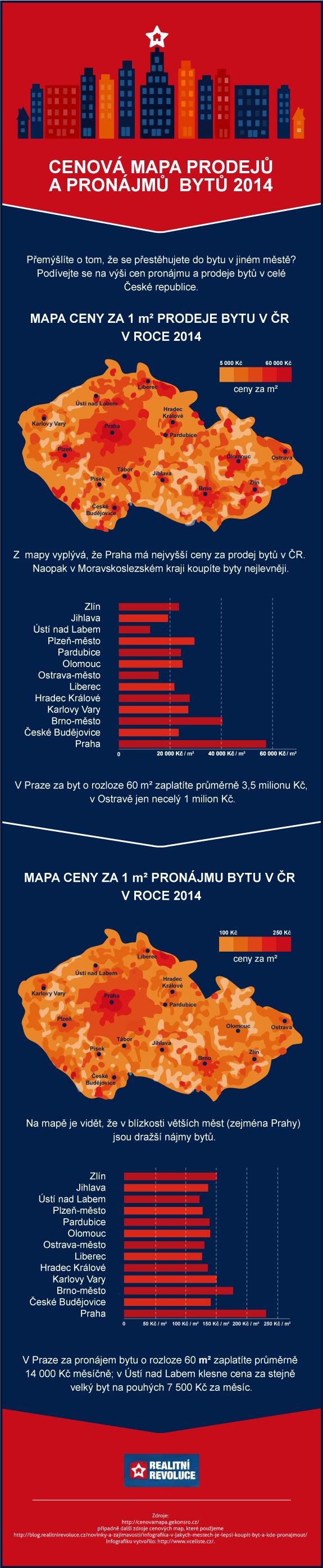 Cenova_mapa