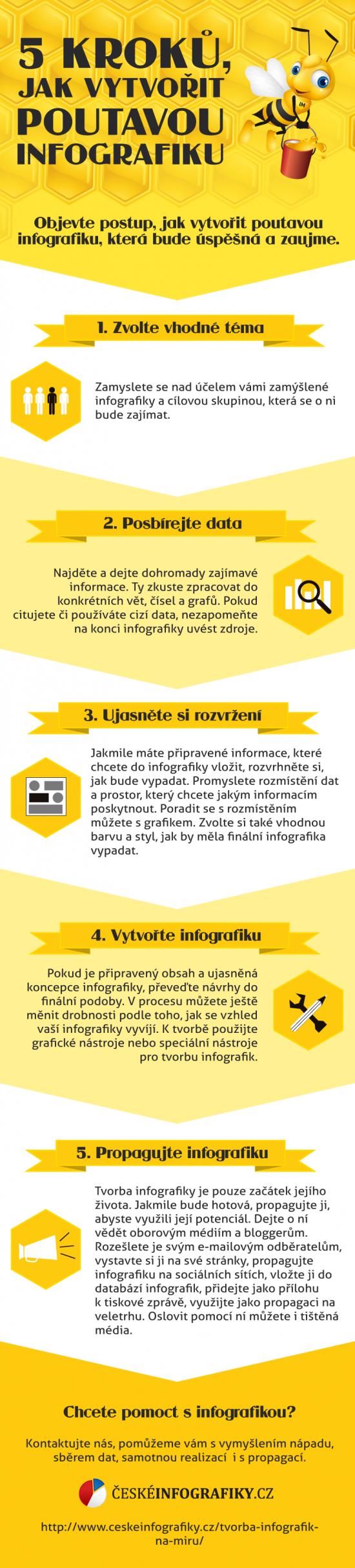 5 kroku, jak vytvorit poutavou infografiku