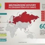Mezinárodní hovory po zavedení férových tarifů