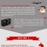 6 outdoorových kamer a jejich majitelé – infografika
