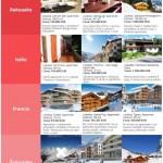 Kolik stojí nemovitosti na horách – infografika