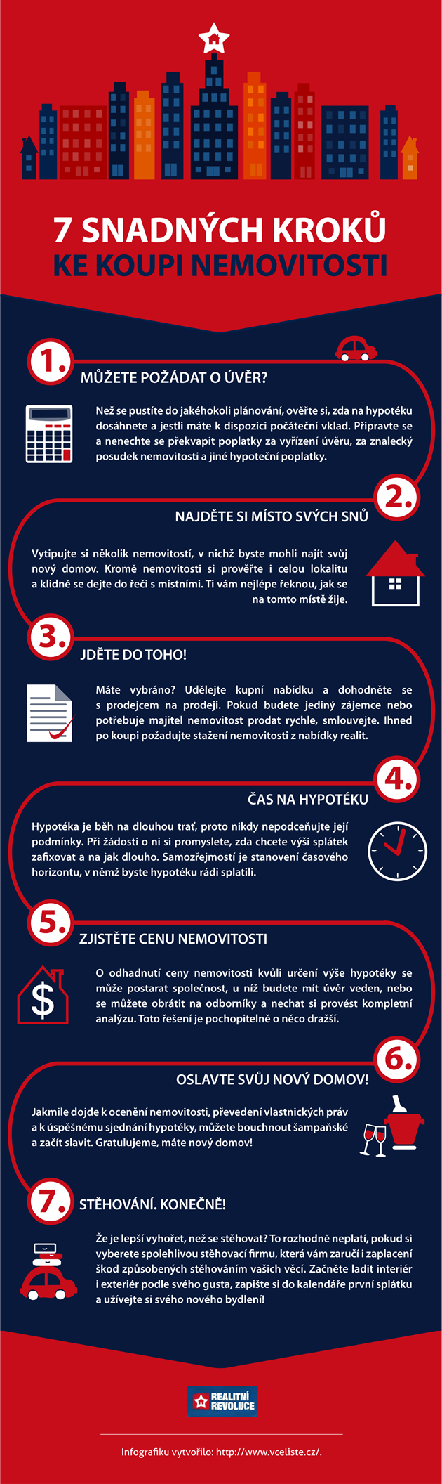 7 snadných kroků