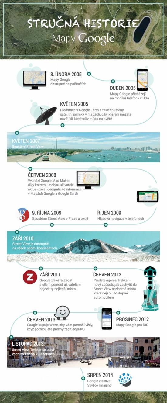 infografika-mapy-google-1b