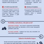 10 kroků k úspěšnému prodeji nemovitosti bez RK – infografika