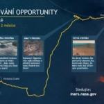 Maratonské putování Opportunity – infografika