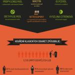 Kouření vs. vapování – infografika