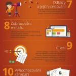 Deset tipů pro přípravu kvalitních e-mailových kampaní – infografika