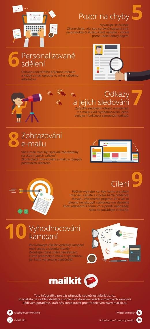 infografika-mailkit-open-sans-fullhd2-552cebd34a314_520x1138