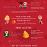 Jak správně nosit školní batoh – infografika