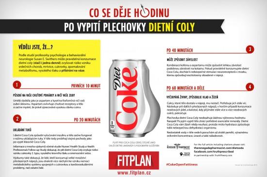 dietni-kola