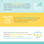 10 důvodů, proč používat ghí – Infografika