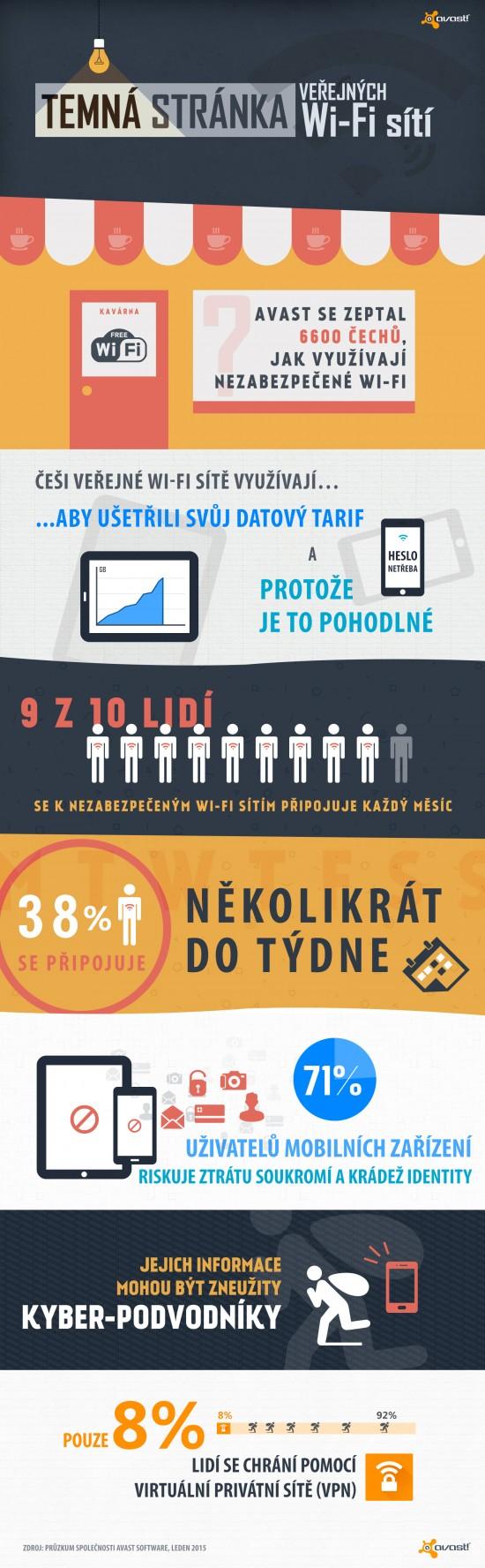 veřejné wi-fi