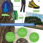 Znáte via ferratu Pastýřská stěna v Děčíně? – Infografika