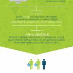 Co je responzivní web design a proč je důležitý? – Infografika