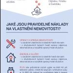 Český sen o vlastním bydlení – Infografika