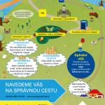 Finanční plán a jak na něj – Infografika
