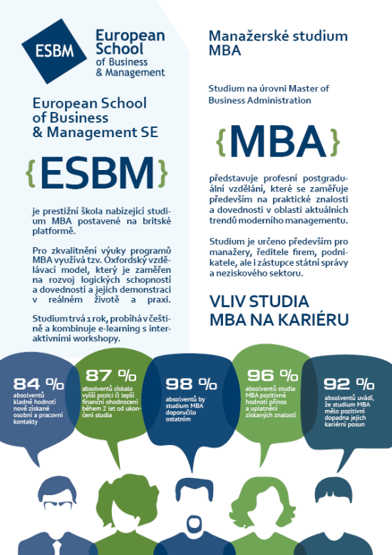 INFOGRAFIKA MBA škola