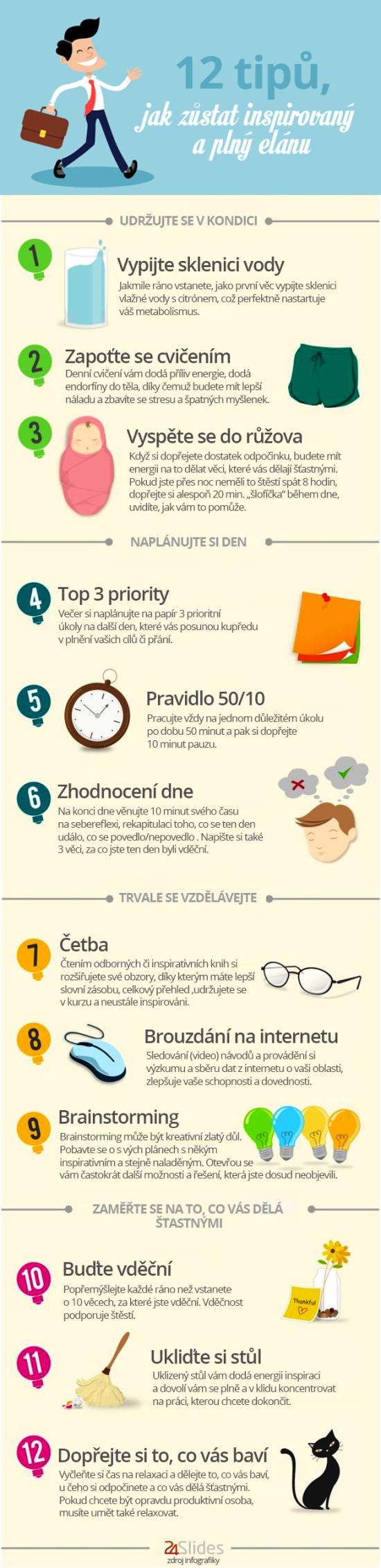 infografika inspirace a elán