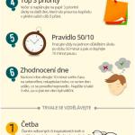 Jarní únava je tady, přemožte ji! – Infografika