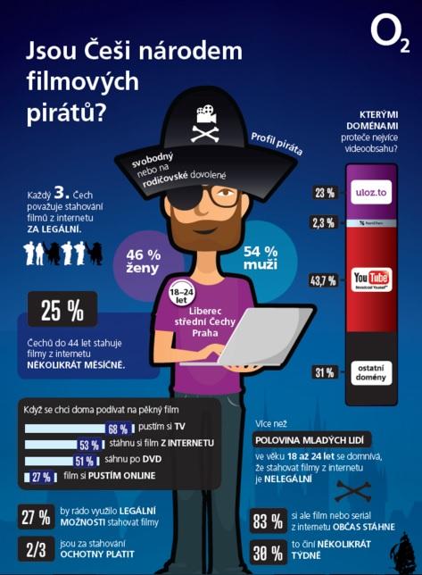infografika-piráti-o2